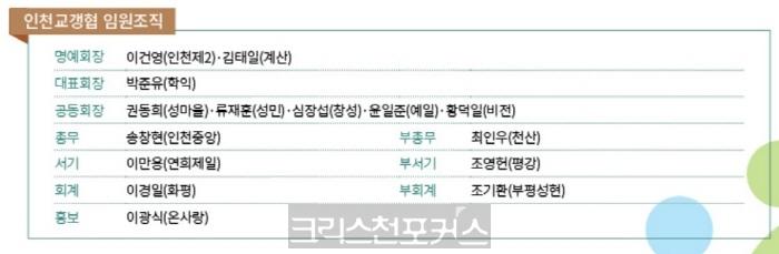 교갱협인천지역협의회제5차목회자세미나 개최한다