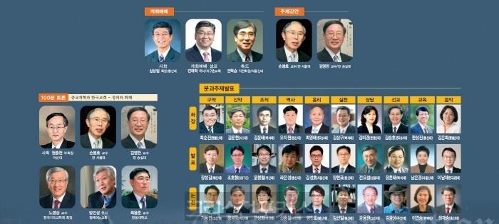 한복신, 종교개혁과 한국교회 정의와 화해