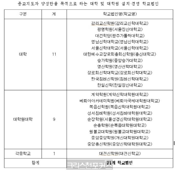 """[분석5] 총신 개정 정관으로 탈취·교단화·사유화"""" 불가"""