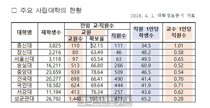 [특별기고] 유정욱, 변혁의 시대 역행하는 총신!